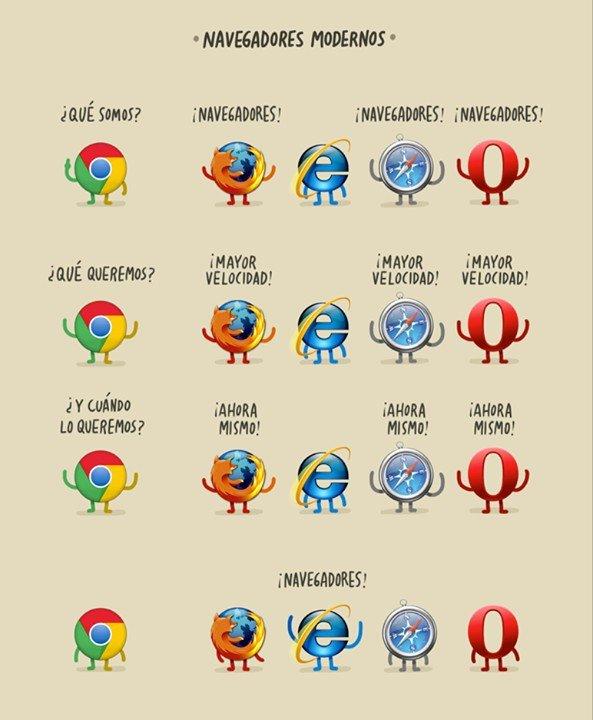 que-somos-navegadores